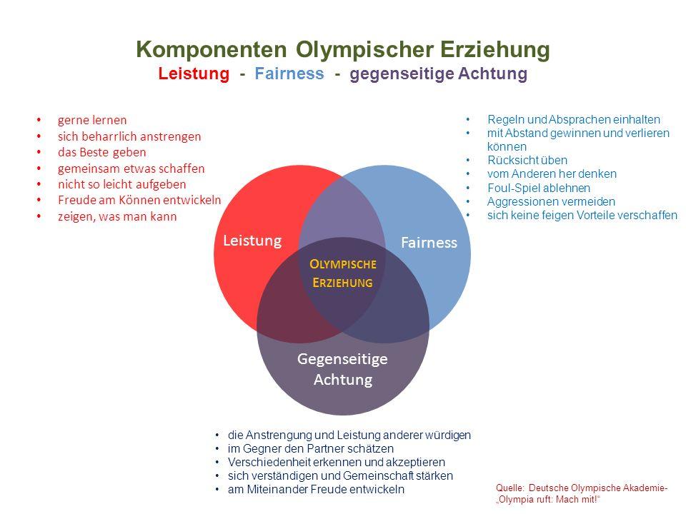 Leistung Fairness Gegenseitige Achtung O LYMPISCHE E RZIEHUNG gerne lernen sich beharrlich anstrengen das Beste geben gemeinsam etwas schaffen nicht s