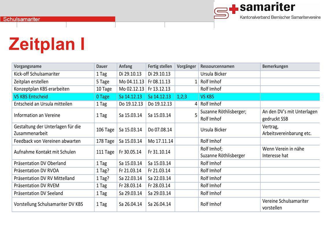Schulsamariter Zeitplan I