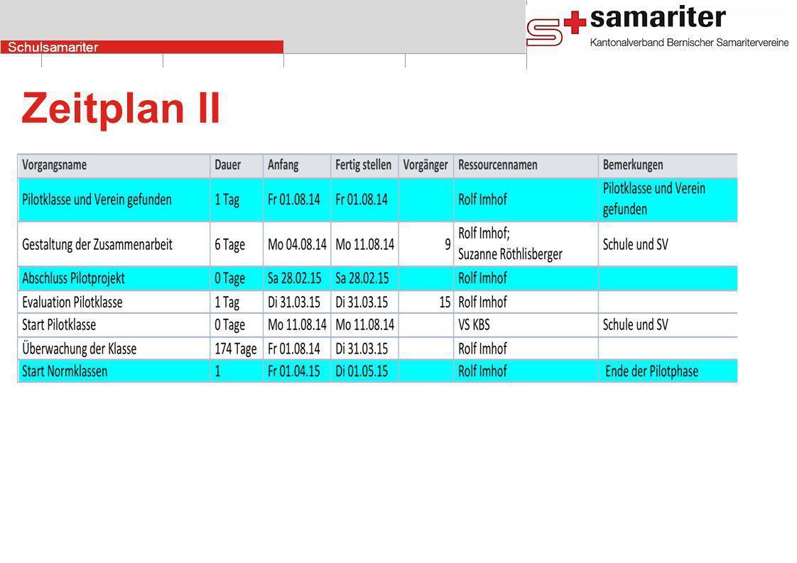 Schulsamariter Zeitplan II