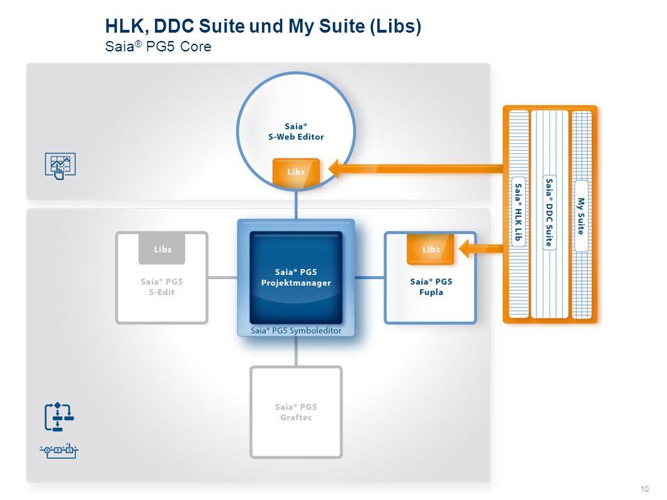 10 HLK, DDC Suite und My Suite (Libs) Saia ® PG5 Core