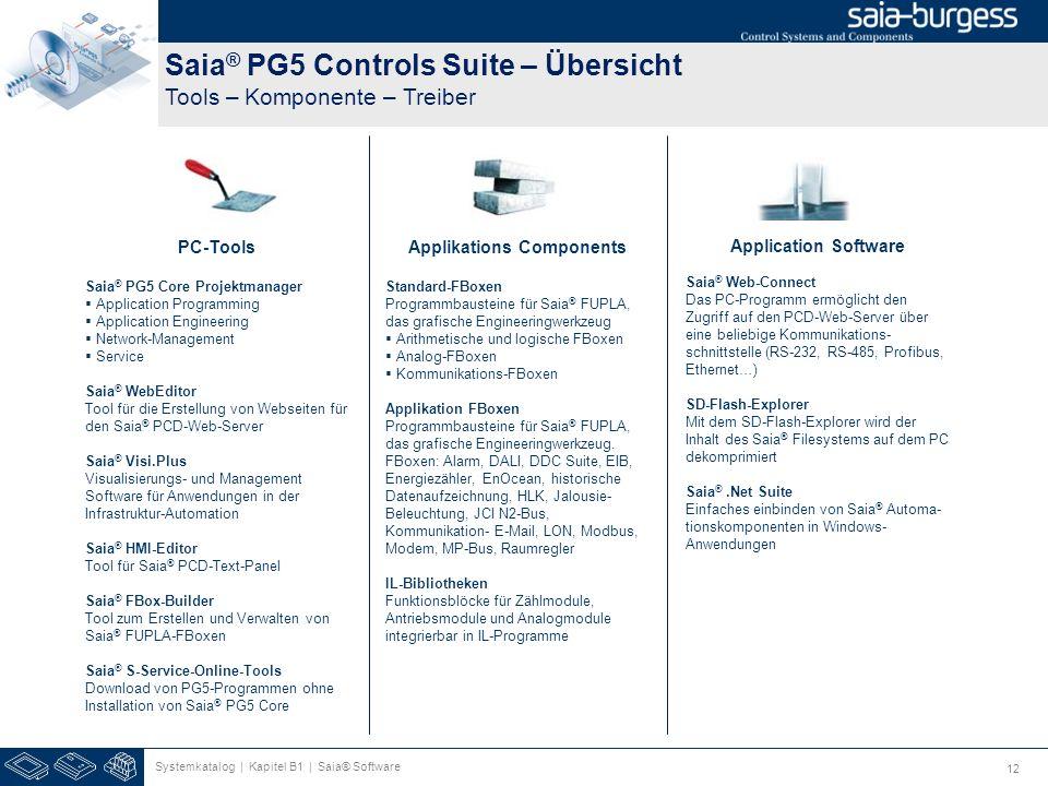 12 Saia ® PG5 Controls Suite – Übersicht Tools – Komponente – Treiber Systemkatalog | Kapitel B1 | Saia® Software PC-Tools Saia ® PG5 Core Projektmana