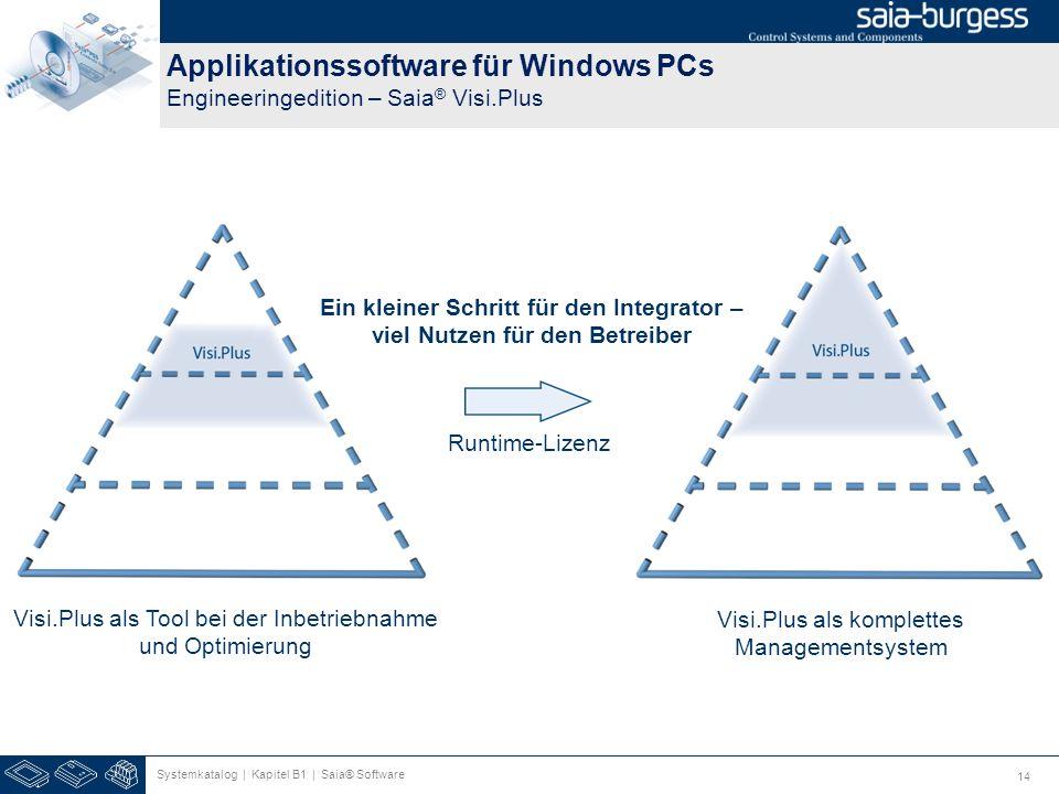 14 Applikationssoftware für Windows PCs Engineeringedition – Saia ® Visi.Plus Systemkatalog | Kapitel B1 | Saia® Software Visi.Plus als Tool bei der I