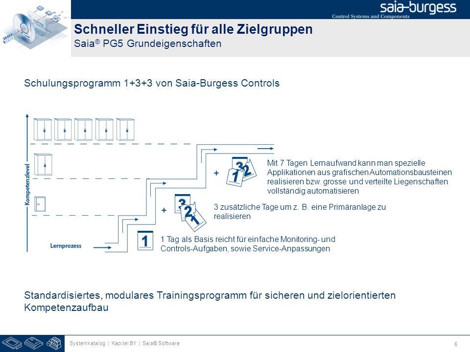 5 Schneller Einstieg für alle Zielgruppen Saia ® PG5 Grundeigenschaften Systemkatalog | Kapitel B1 | Saia® Software 1 Tag als Basis reicht für einfach
