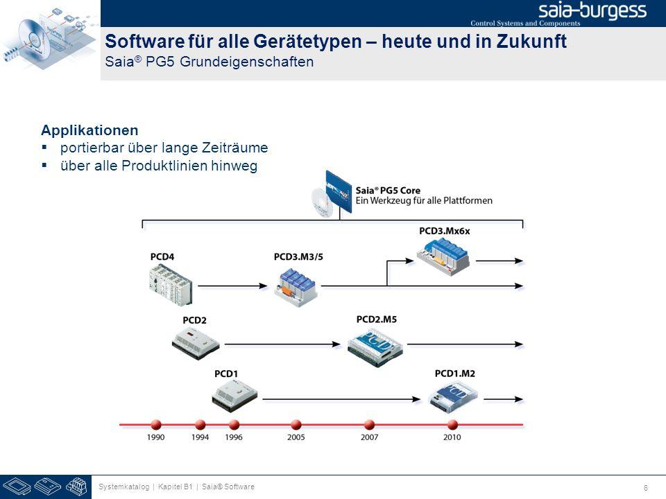 6 Software für alle Gerätetypen – heute und in Zukunft Saia ® PG5 Grundeigenschaften Systemkatalog | Kapitel B1 | Saia® Software Applikationen portier