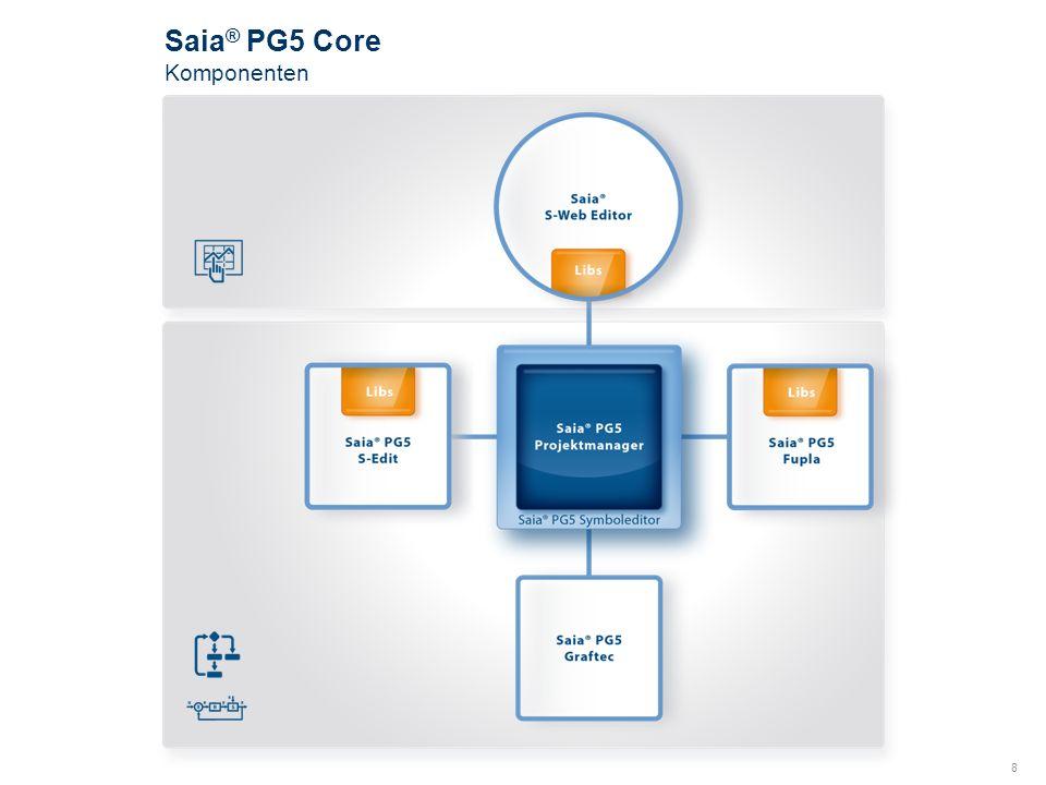 8 Saia ® PG5 Core Komponenten