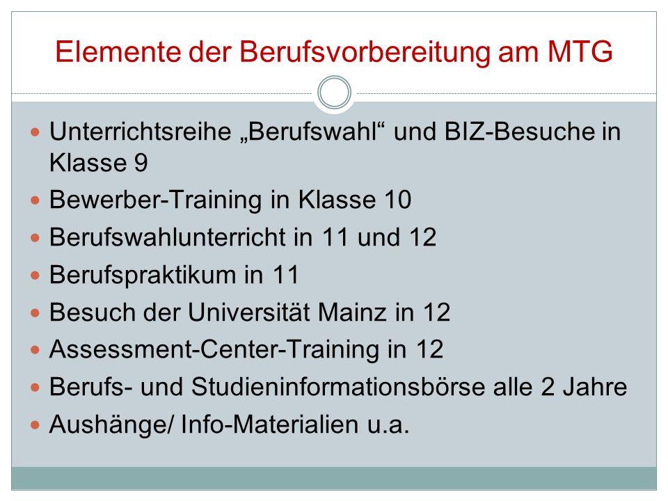 Elemente der Berufsvorbereitung am MTG Unterrichtsreihe Berufswahl und BIZ-Besuche in Klasse 9 Bewerber-Training in Klasse 10 Berufswahlunterricht in
