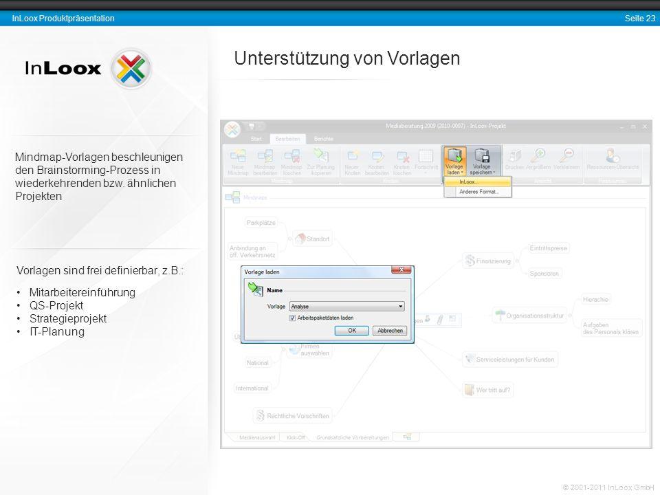 Seite 23 InLoox Produktpräsentation © 2001-2011 InLoox GmbH Unterstützung von Vorlagen Vorlagen sind frei definierbar, z.B.: Mitarbeitereinführung QS-