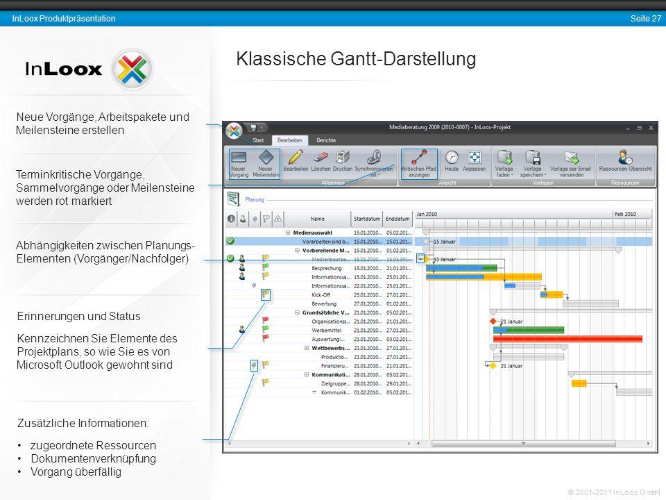 Seite 27 InLoox Produktpräsentation © 2001-2011 InLoox GmbH Klassische Gantt-Darstellung Zusätzliche Informationen: zugeordnete Ressourcen Dokumentenv