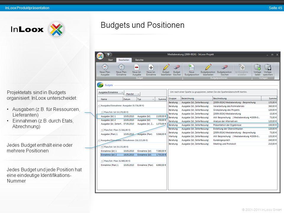 Seite 45 InLoox Produktpräsentation © 2001-2011 InLoox GmbH Budgets und Positionen Projektetats sind in Budgets organisiert. InLoox unterscheidet: Aus
