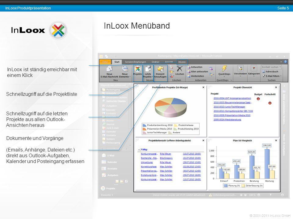Seite 56 InLoox Produktpräsentation © 2001-2011 InLoox GmbH Verantwortlichkeiten schnell erkennen InLoox verknüpft Outlook-Kontakte automatisch mit dem jeweiligen InLoox-Projekt So ist leicht erkennbar, welche Rolle der Projektteilnehmer einnimmt, ohne das Projekt aufrufen zu müssen