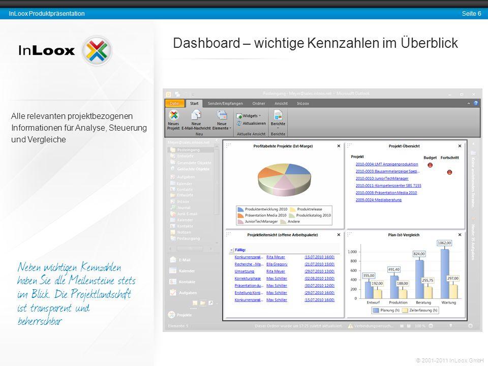 Seite 7 InLoox Produktpräsentation © 2001-2011 InLoox GmbH Leistungsfähige, personalisierte Ansichten Stellen Sie ihr persönliches Dashboard aus verschiedenen Themenansichten zusammen
