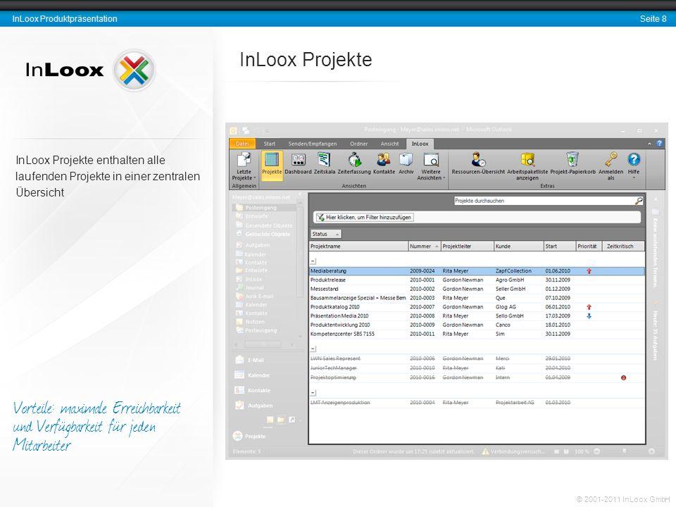 Seite 9 InLoox Produktpräsentation © 2001-2011 InLoox GmbH Ein Klick – ein Blick Vordefinierte Informationsregeln zeitkritisch = überfälliges Projekt grau = abgeschlossenes Projekt InLoox Felder zur Verwaltung von Projekten Projektstatus, Budgetposten Firmen, Kunden, etc.