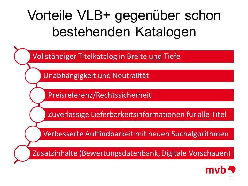 Vorteile VLB+ gegenüber schon bestehenden Katalogen Vollständiger Titelkatalog in Breite und Tiefe Unabhängigkeit und Neutralität Preisreferenz/Rechts