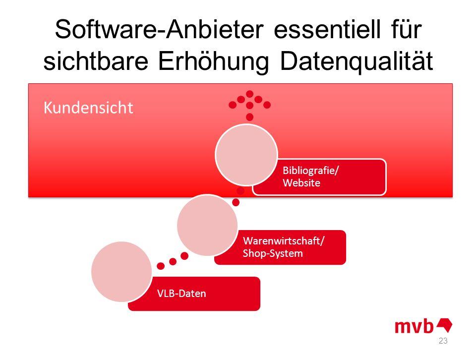 Software-Anbieter essentiell für sichtbare Erhöhung Datenqualität VLB-Daten Warenwirtschaft/ Shop-System Bibliografie/ Website 23 Kundensicht