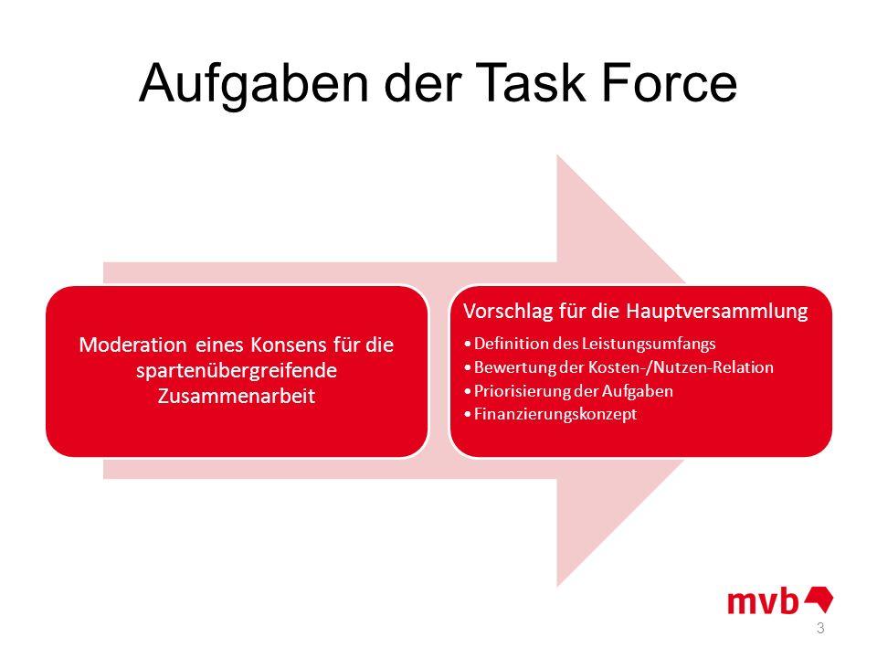 Aufgaben der Task Force Moderation eines Konsens für die spartenübergreifende Zusammenarbeit Vorschlag für die Hauptversammlung Definition des Leistun