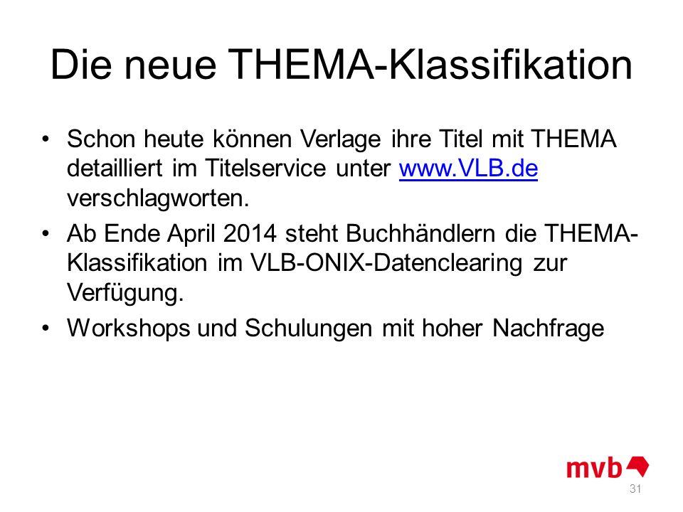 Die neue THEMA-Klassifikation Schon heute können Verlage ihre Titel mit THEMA detailliert im Titelservice unter www.VLB.de verschlagworten.www.VLB.de