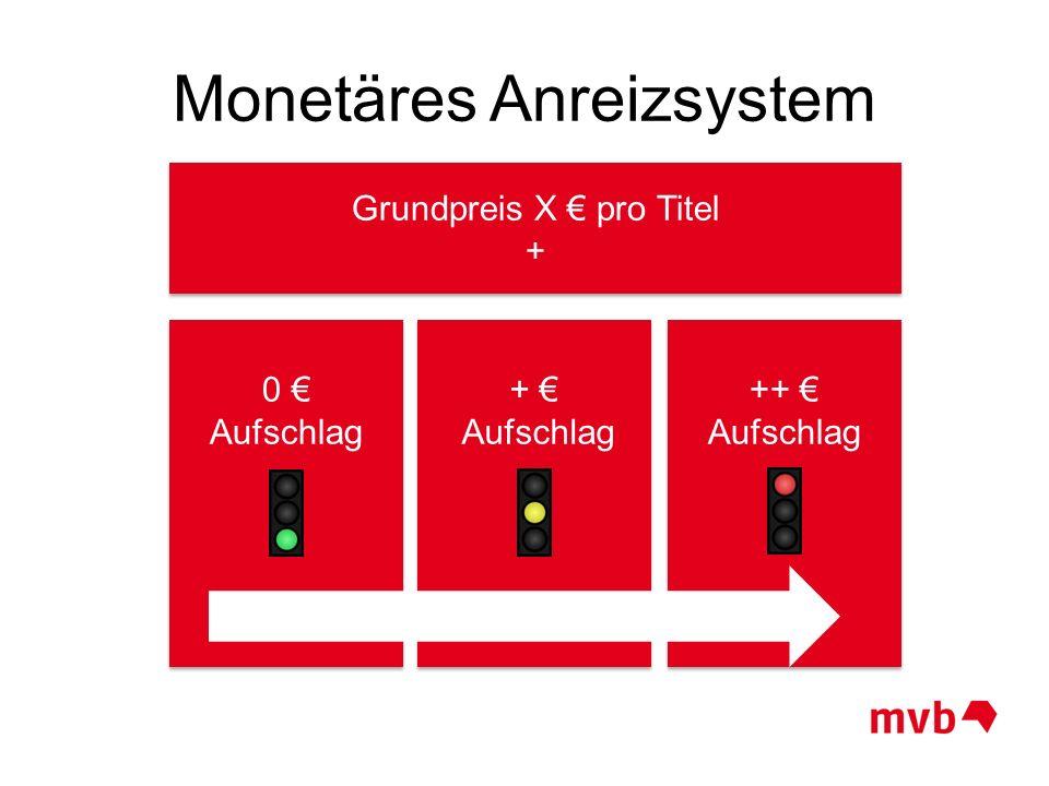 Monetäres Anreizsystem Grundpreis X pro Titel + Grundpreis X pro Titel + 0 Aufschlag 0 Aufschlag + Aufschlag + Aufschlag ++ Aufschlag