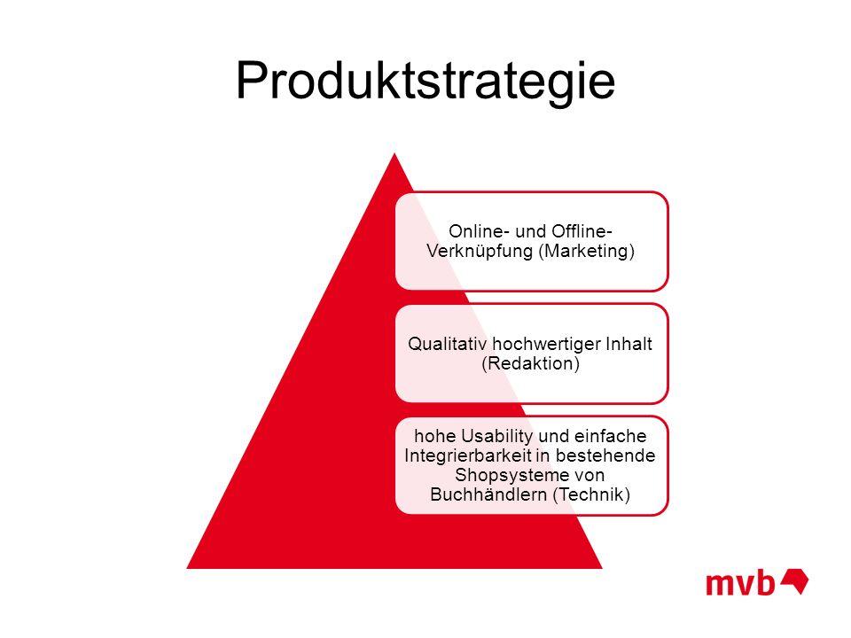 Produktstrategie Online- und Offline- Verknüpfung (Marketing) Qualitativ hochwertiger Inhalt (Redaktion) hohe Usability und einfache Integrierbarkeit