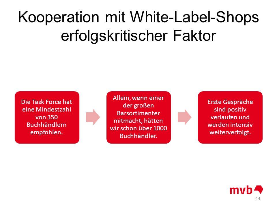 Kooperation mit White-Label-Shops erfolgskritischer Faktor Die Task Force hat eine Mindestzahl von 350 Buchhändlern empfohlen. Allein, wenn einer der