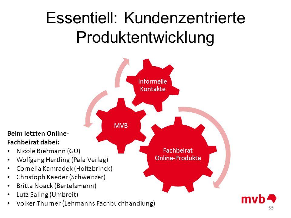 Essentiell: Kundenzentrierte Produktentwicklung Fachbeirat Online-Produkte MVB Informelle Kontakte 55 Beim letzten Online- Fachbeirat dabei: Nicole Bi