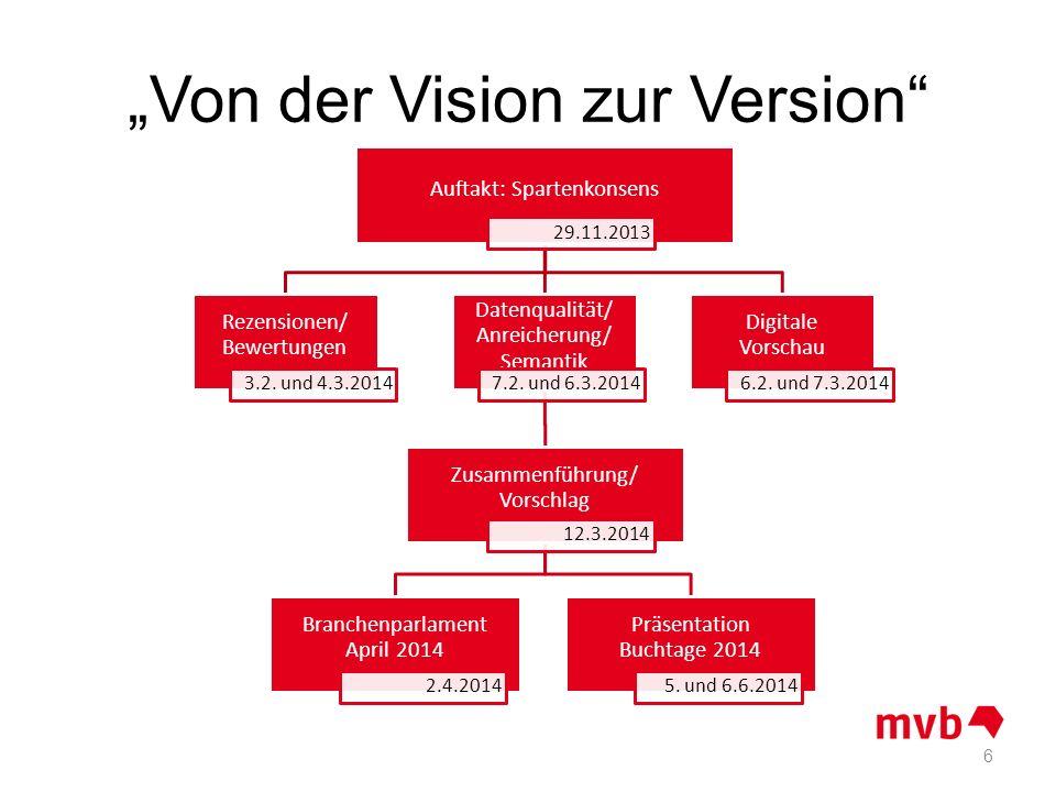 Von der Vision zur Version Auftakt: Spartenkonsens 29.11.2013 Rezensionen/ Bewertungen 3.2. und 4.3.2014 Datenqualität/ Anreicherung/ Semantik 7.2. un