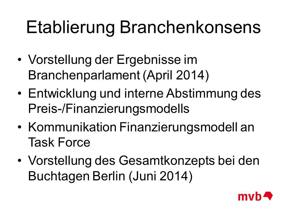 Etablierung Branchenkonsens Vorstellung der Ergebnisse im Branchenparlament (April 2014) Entwicklung und interne Abstimmung des Preis-/Finanzierungsmo