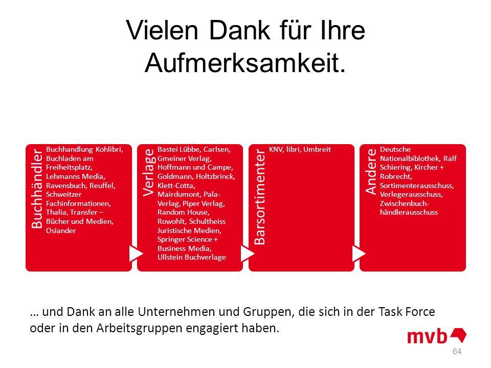 Ihre Ansprechpartner Ronald Schild, Geschäftsführung MVB r.schild@mvb-online.de r.schild@mvb-online.de Sandra Schüssel, Leiterin Produktmanagement MVB s.schuessel@mvb-online.de s.schuessel@mvb-online.de Alle Dokumente zur Task Force unter: http://ow.ly/vcdc3http://ow.ly/vcdc3 65