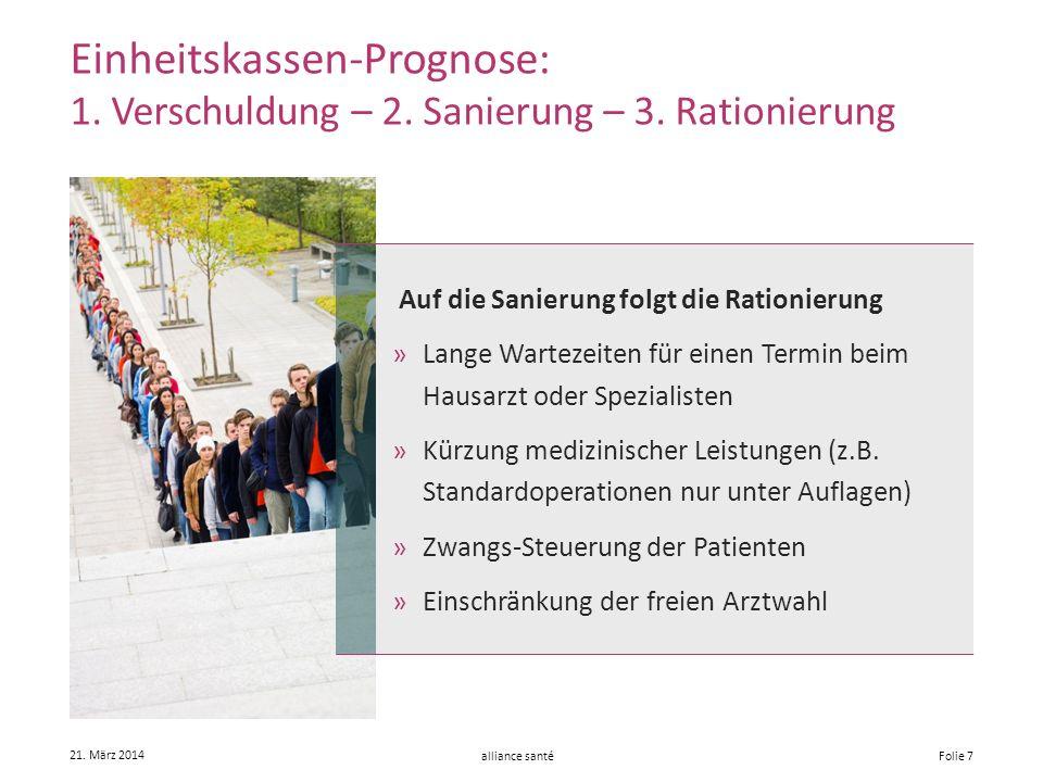 alliance santé 21. März 2014 Folie 7 Einheitskassen-Prognose: 1. Verschuldung – 2. Sanierung – 3. Rationierung Auf die Sanierung folgt die Rationierun