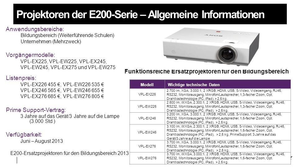 E200-Ersatzprojektoren für den Bildungsbereich 2013 Projektoren der E200-Serie – Produktpositionierung 2.500 lm 3.500 lm 3.000 lm VPL-SX125 2.500 lm Proj.verh.: 0,62:1 VPL-SX536 3.000 lm Proj.verh.: 0,34:1 VPL-SW536 2.500 lm VPL-SW536C 3100 lm Proj.verh.: 0,27:1 Interaktiv VPL-SW526C 2.500 lm Proj.verh.: 0,27:1 Interaktiv VPL-EW275 3.700 lm WXGA VPL-EW245 3.100 lm WXGA VPL-EW225 2.600 lm WXGA Bildungsbereich (die komplette Produktlinie erfüllt die Marktanforderungen) VPL-SW536 3100 lm Proj.verh.: 0,27:1 VPL-SW125 2.600 lm Proj.verh.: 0,62:1 ErsatzST/UST-Interaktivität VPL-EX225 2.700 lm XGA VPL-EX275 3.200 lm XGA VPL-EX275 3.700 lm XGA