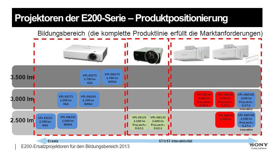 E200-Ersatzprojektoren für den Bildungsbereich 2013 Projektoren der E200-Serie – Zielmärkte Bildung – Ersatzgerät Projektionsverhältnis für 98 % der Klassenzimmer geeignet VPL-EX226/EW226 1,37:1 bis 1,80:1 VPL-EX246/EW2461,40:1 bis 2,27:1 VPL-EX276 1,40:1 bis 2,27:1 VPL-EW276 1,10:1 bis 1,79:1 3 Helligkeitsmodi (Hoch, Standard, ECO) Lampenlebensdauer von 7.000 Std.