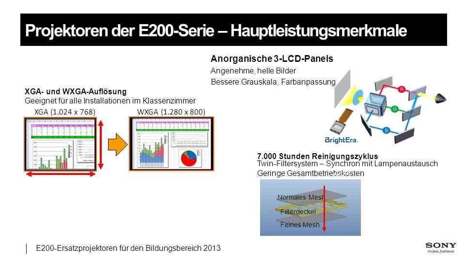 E200-Ersatzprojektoren für den Bildungsbereich 2013 Projektoren der E200-Serie – Hauptleistungsmerkmale Anorganische 3-LCD-Panels Angenehme, helle Bil