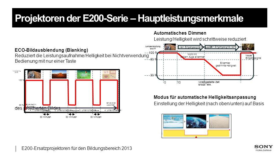 E200-Ersatzprojektoren für den Bildungsbereich 2013 Projektoren der E200-Serie – Hauptleistungsmerkmale Automatisches Dimmen Leistung/Helligkeit wird