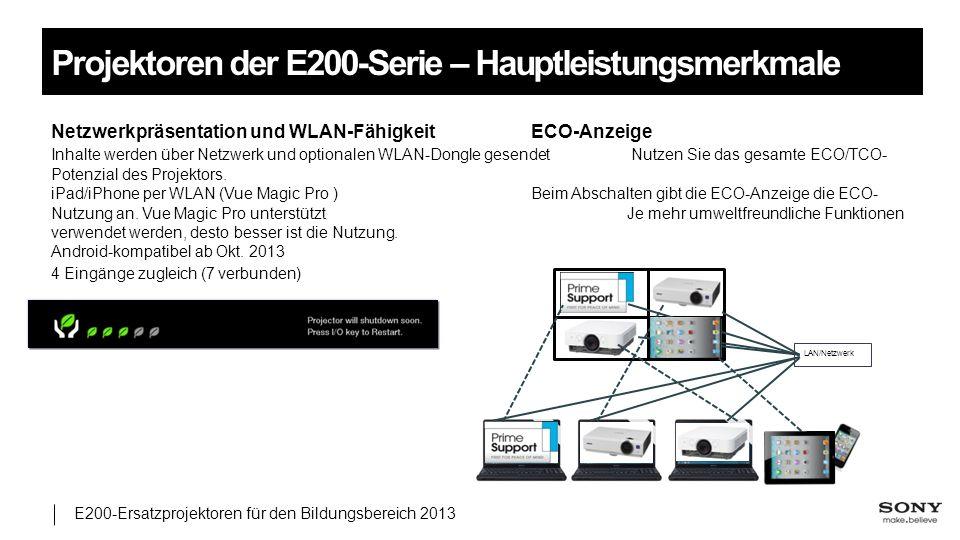 E200-Ersatzprojektoren für den Bildungsbereich 2013 Projektoren der E200-Serie – Hauptleistungsmerkmale Netzwerkpräsentation und WLAN-FähigkeitECO-Anz