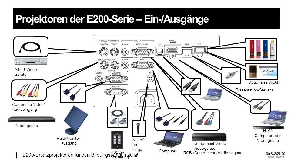 E200-Ersatzprojektoren für den Bildungsbereich 2013 Projektoren der E200-Serie – Ein-/Ausgänge S-Videoeingang Composite-Video/ Audioeingang Nicht im L