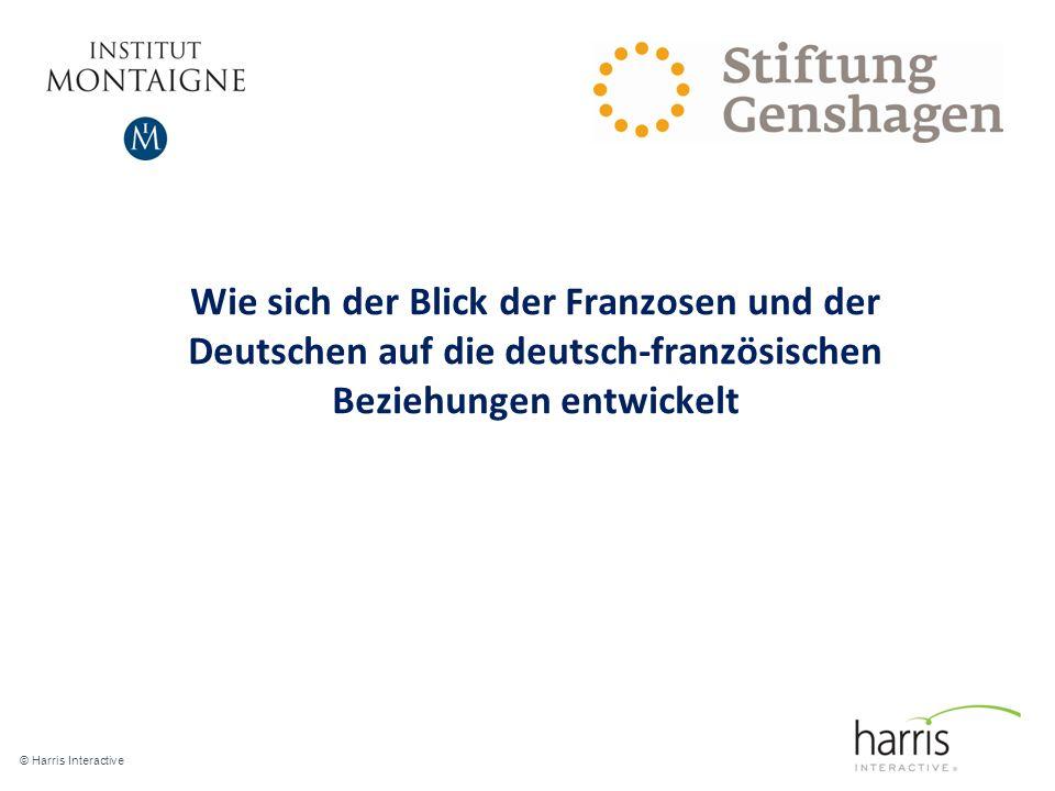 Wie sich der Blick der Franzosen und der Deutschen auf die deutsch-französischen Beziehungen entwickelt © Harris Interactive