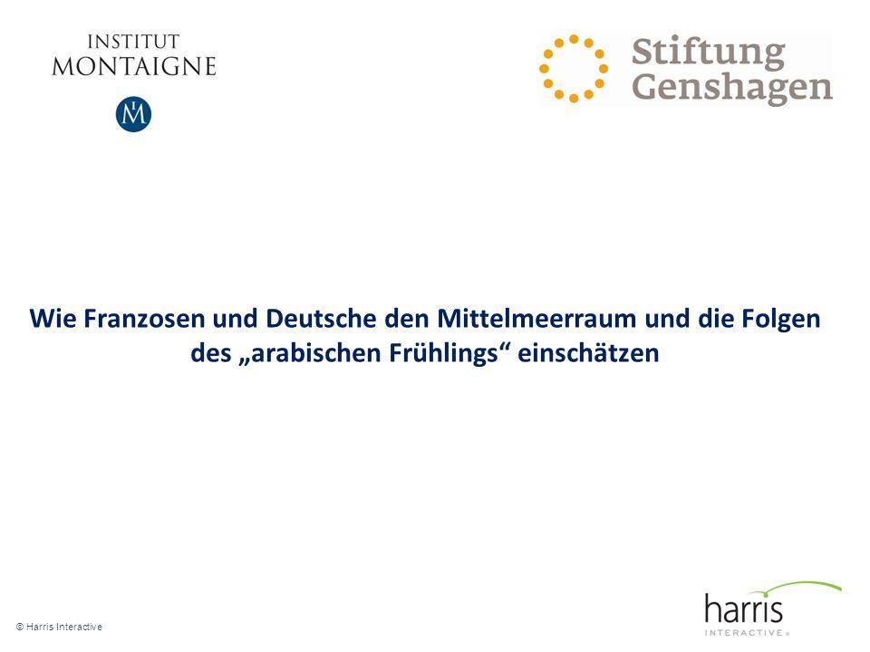 Wie Franzosen und Deutsche den Mittelmeerraum und die Folgen des arabischen Frühlings einschätzen © Harris Interactive