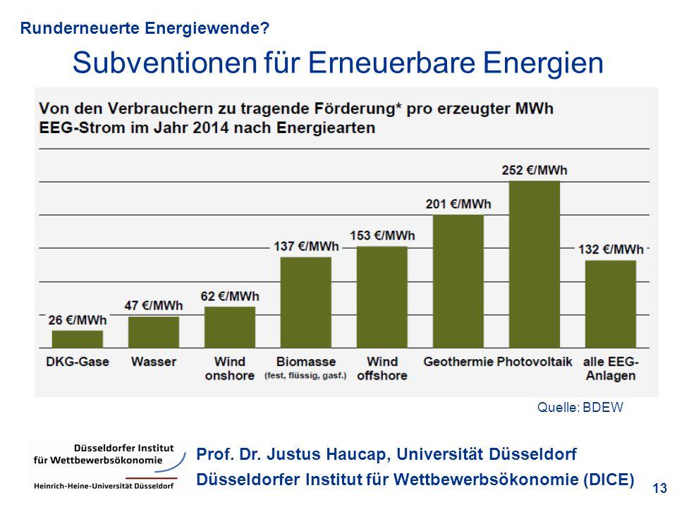 Runderneuerte Energiewende? 13 Prof. Dr. Justus Haucap, Universität Düsseldorf Düsseldorfer Institut für Wettbewerbsökonomie (DICE) Subventionen für E