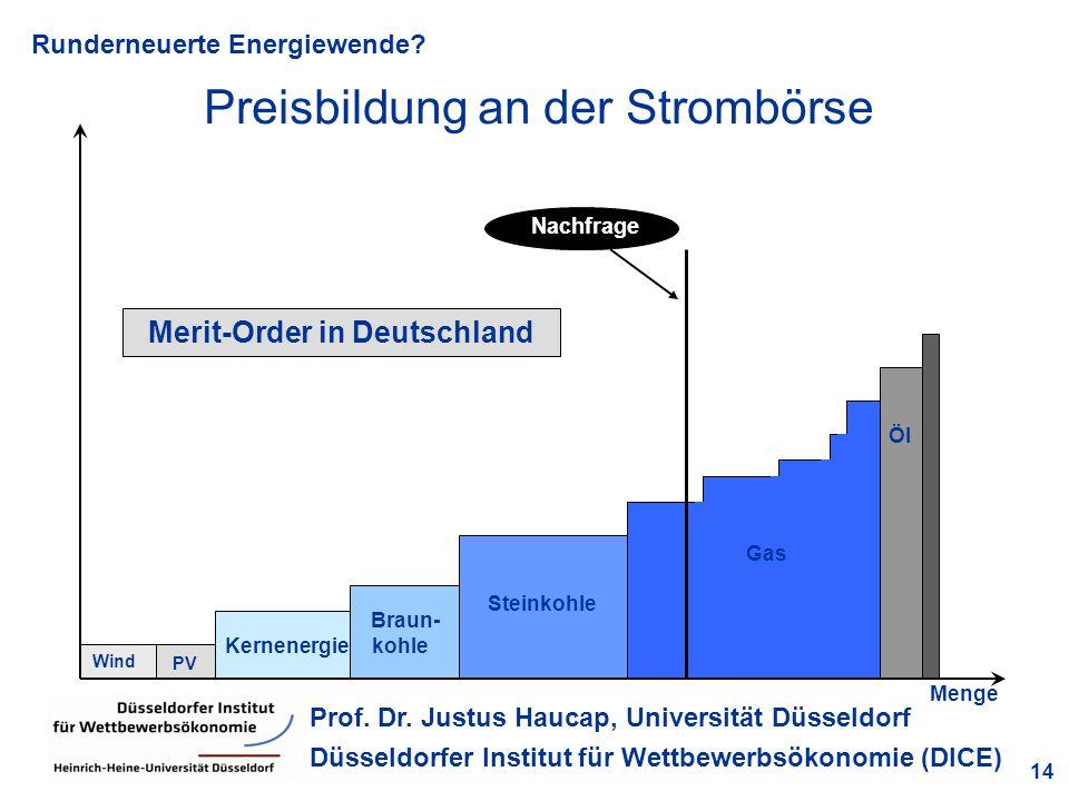 Runderneuerte Energiewende? 14 Prof. Dr. Justus Haucap, Universität Düsseldorf Düsseldorfer Institut für Wettbewerbsökonomie (DICE) Preisbildung an de