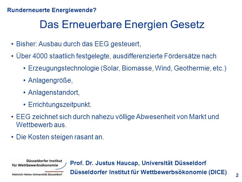 Runderneuerte Energiewende? 2 Prof. Dr. Justus Haucap, Universität Düsseldorf Düsseldorfer Institut für Wettbewerbsökonomie (DICE) Das Erneuerbare Ene