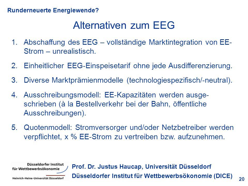 Runderneuerte Energiewende? 20 Prof. Dr. Justus Haucap, Universität Düsseldorf Düsseldorfer Institut für Wettbewerbsökonomie (DICE) Alternativen zum E