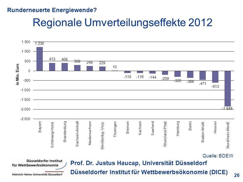 Runderneuerte Energiewende? 26 Prof. Dr. Justus Haucap, Universität Düsseldorf Düsseldorfer Institut für Wettbewerbsökonomie (DICE) Regionale Umvertei