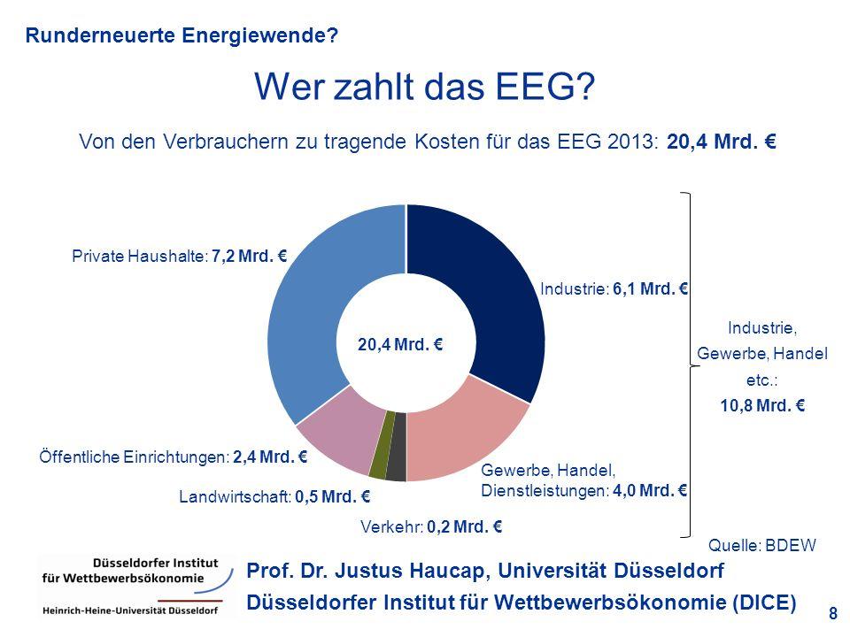 Runderneuerte Energiewende? 8 Prof. Dr. Justus Haucap, Universität Düsseldorf Düsseldorfer Institut für Wettbewerbsökonomie (DICE) Wer zahlt das EEG?