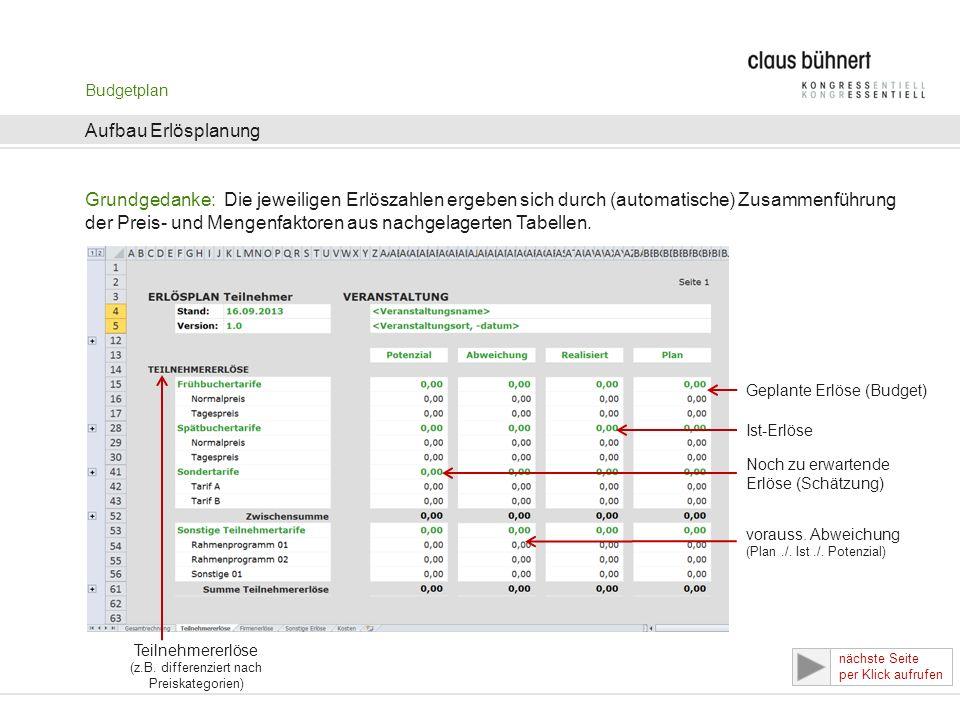 Budgetplan Funktionsweise Erlösplanung nächste Seite per Klick aufrufen Grundgedanke: Die Berechnung der Teilnehmererlöse erfolgt automatisch anhand der Preise und der (geplanten/realisierten/noch erwarteten) Teilnehmeranzahl.