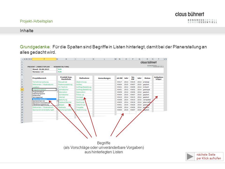 Projekt-/Arbeitsplan Funktionsweise Grundgedanke: Sortierung bzw.