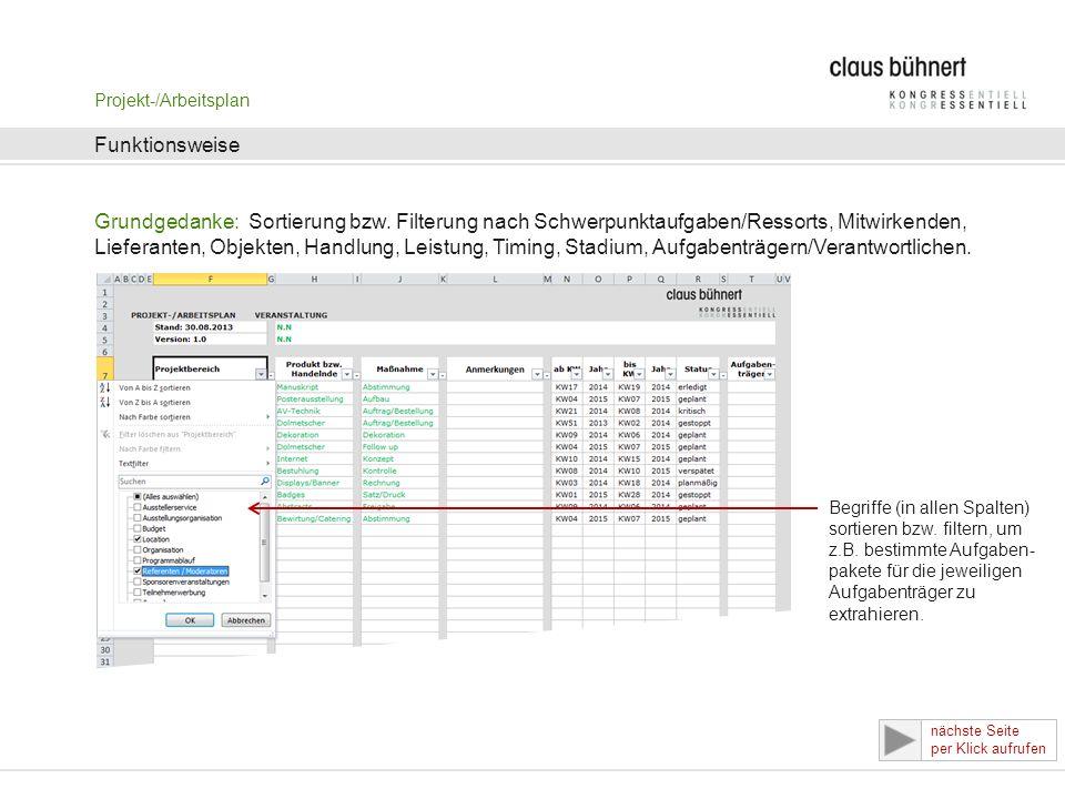 Projekt-/Arbeitsplan Funktionsweise Beispiel: Filterung nach Schwerpunktaufgaben/Ressorts Location sowie Referenten/Moderatoren extrahiert.