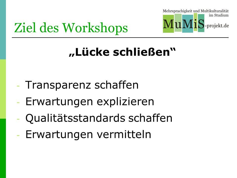Ziel des Workshops Lücke schließen - Transparenz schaffen - Erwartungen explizieren - Qualitätsstandards schaffen - Erwartungen vermitteln
