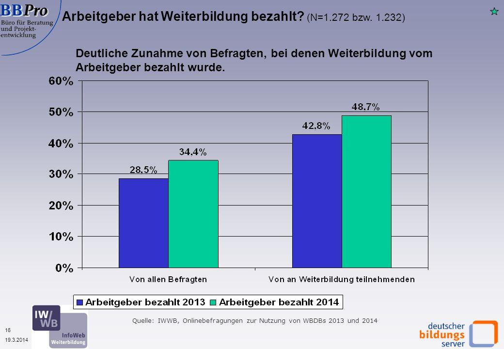 16 19.3.2014 Arbeitgeber hat Weiterbildung bezahlt? (N=1.272 bzw. 1.232) Deutliche Zunahme von Befragten, bei denen Weiterbildung vom Arbeitgeber beza