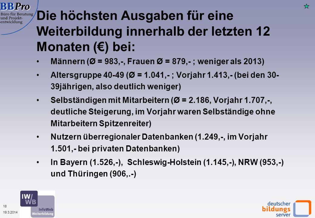 18 19.3.2014 Männern (Ø = 983,-, Frauen Ø = 879,- ; weniger als 2013) Altersgruppe 40-49 (Ø = 1.041,- ; Vorjahr 1.413,- (bei den 30- 39jährigen, also
