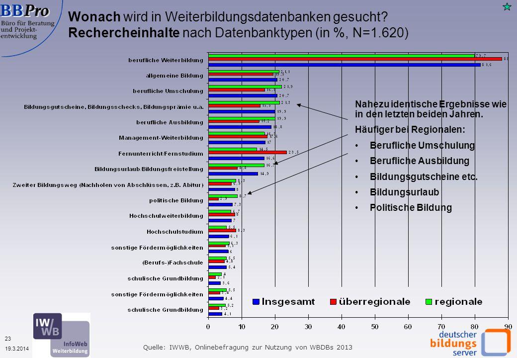 23 19.3.2014 Wonach wird in Weiterbildungsdatenbanken gesucht? Rechercheinhalte nach Datenbanktypen (in %, N=1.620) Quelle: IWWB, Onlinebefragung zur