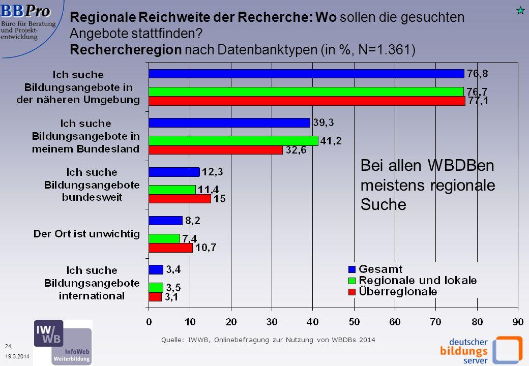 24 19.3.2014 Regionale Reichweite der Recherche: Wo sollen die gesuchten Angebote stattfinden? Rechercheregion nach Datenbanktypen (in %, N=1.361) Que